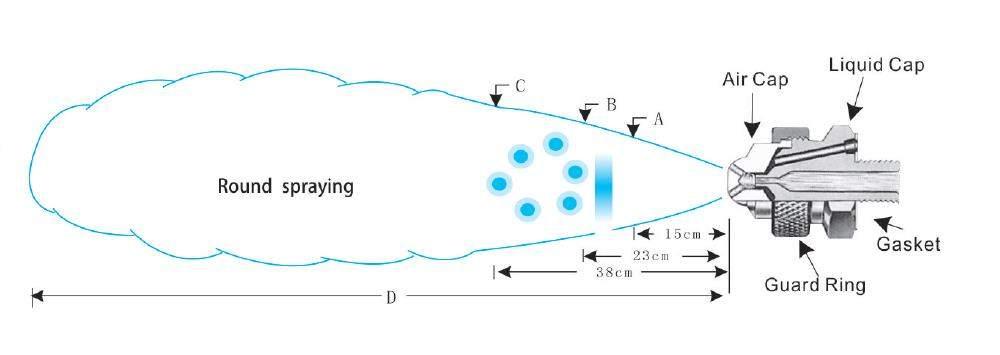 pressure air atomizing demo display of round shape spraying2