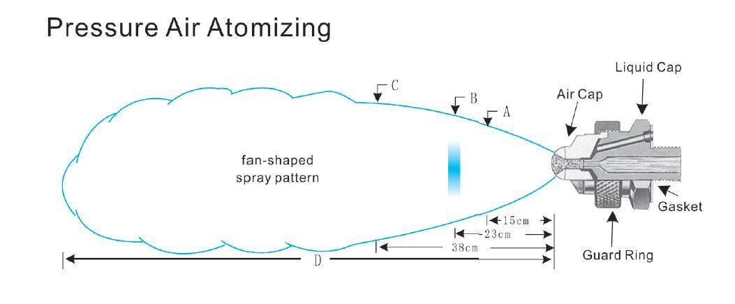 pressure air atomizing demo display
