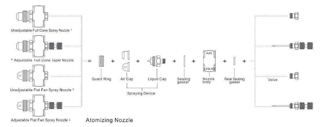 structure diagram of air atomizing nozzle