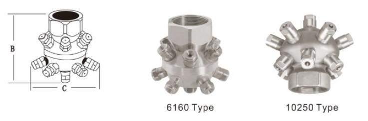 cyco tank wash nozzles 6160 and 10250