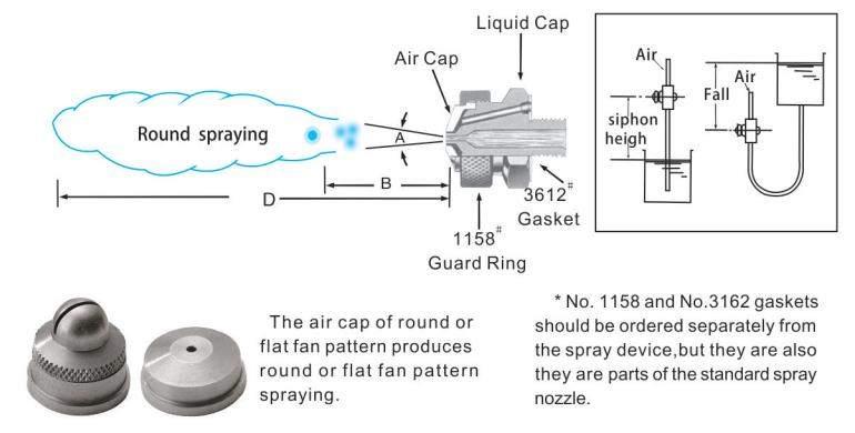 Testa dell'ugello di nebulizzazione ad aria alimentata a gravità a sifone 2