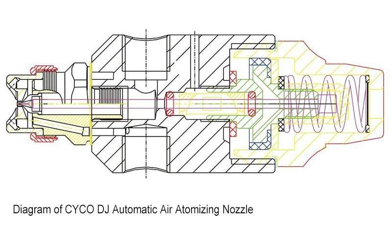 Ugello atomizzatore aria automatico DJ 5